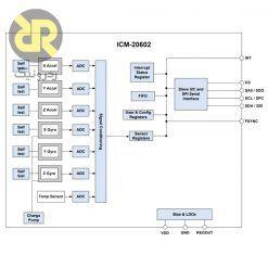 سنسور IMU شش درجه آزادی ICM-20602