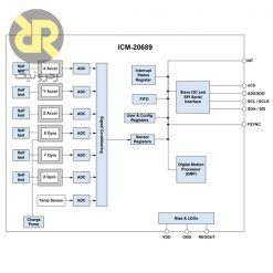 سنسور IMU شش درجه آزادی ICM-20689