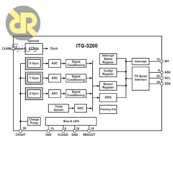 ماژول سنسور ژیروسکوپ سه محوره ITG-3200