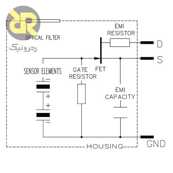 سنسور PIR تشخیص حرکت دو حسگر LHI968