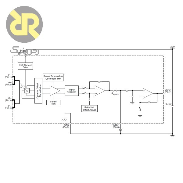 سنسور اندازهگیری جریان اثرهال ACS712ELCTR-30B
