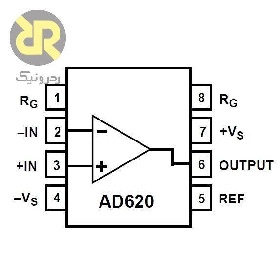 آی سی تقویت کننده ابزار دقیق AD620