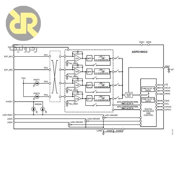 چیپ نوری Heart rate - PPG مدل ADPD188GG-ACEZR7