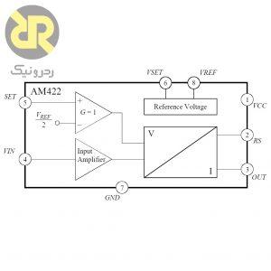 آی سی مبدل ولتاژ به جریان AM422-2