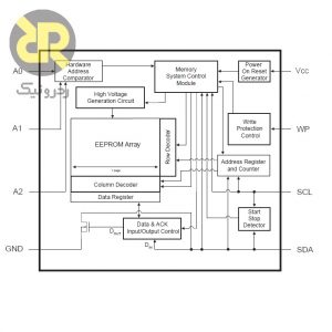 آی سی حافظه EEPROM AT24C02C-SSHM-T