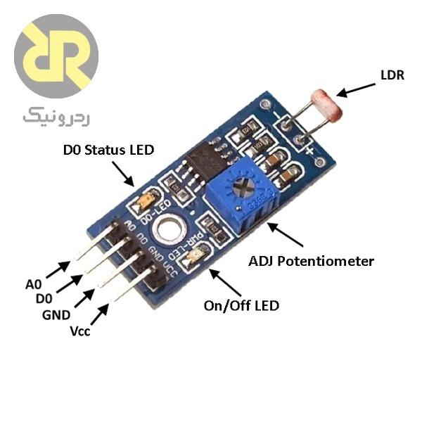 ماژول سنسور تشخیص شدت نور محیطی HL-01