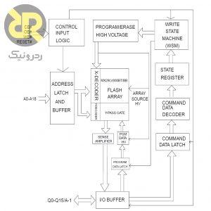 آی سی حافظه Flash 29LV800ABTC-70
