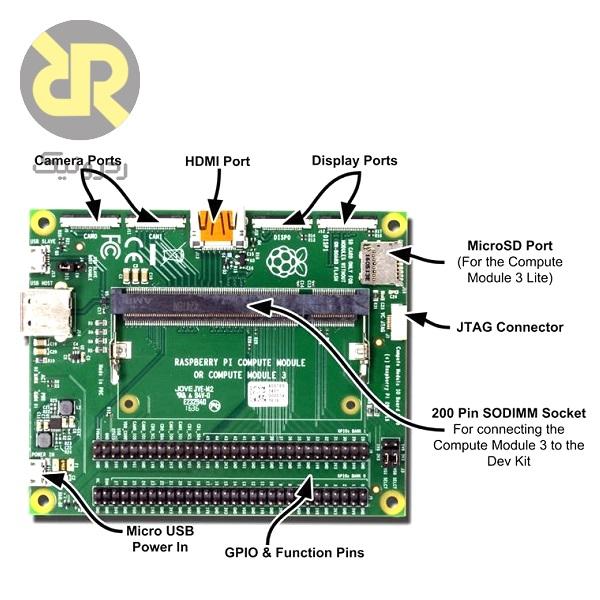 برد توسعه رسپبری پای Compute Module IO Board V3