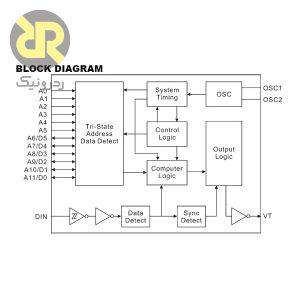 آی سی دیکدر ریموت کنترل PT2272-M4