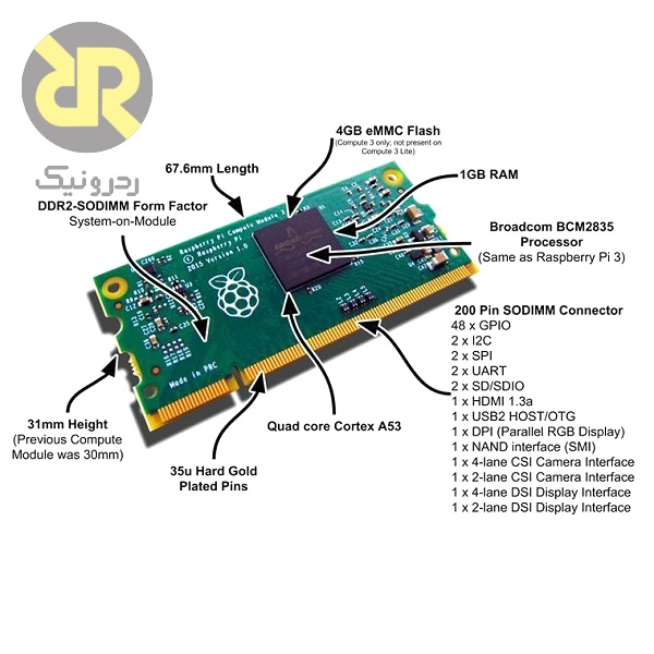 برد توسعه رسپبری پای Compute Module 3