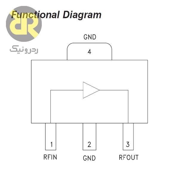 آی سی تقویت کننده مخابراتی HMC453ST89