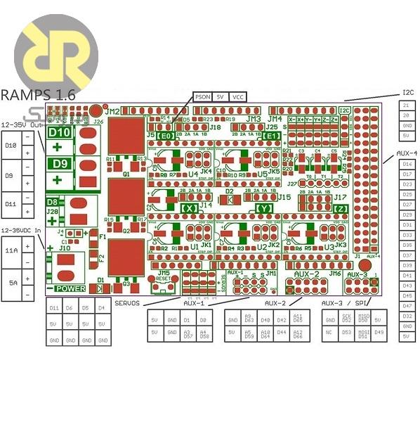 برد کنترلر پرینتر سه بعدی ramps 1.6