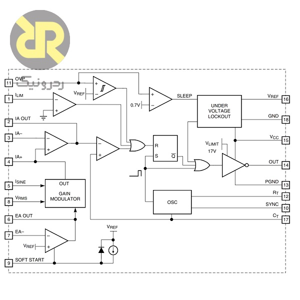کنترل کننده PFC مدل ML4821CS